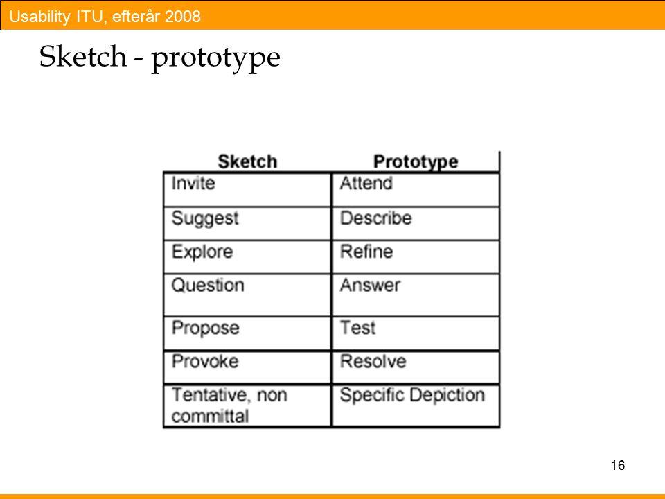 Usability ITU, efterår 2008 16 Sketch - prototype