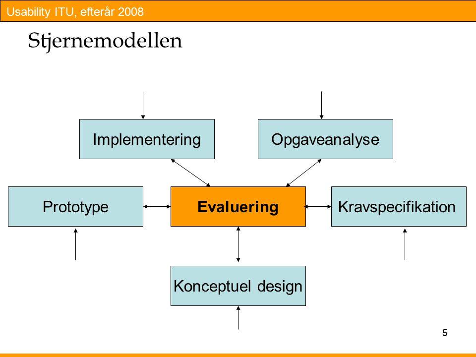 Usability ITU, efterår 2008 5 Stjernemodellen Implementering Prototype Konceptuel design Evaluering Opgaveanalyse Kravspecifikation