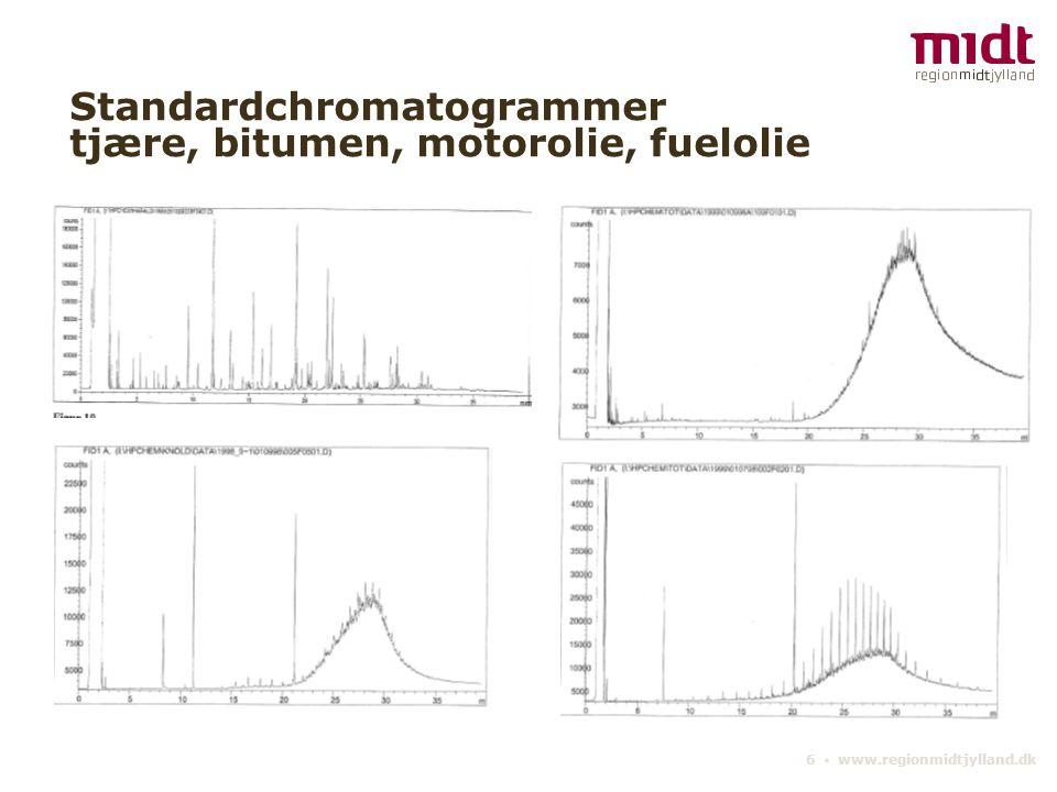 6 ▪ www.regionmidtjylland.dk Standardchromatogrammer tjære, bitumen, motorolie, fuelolie