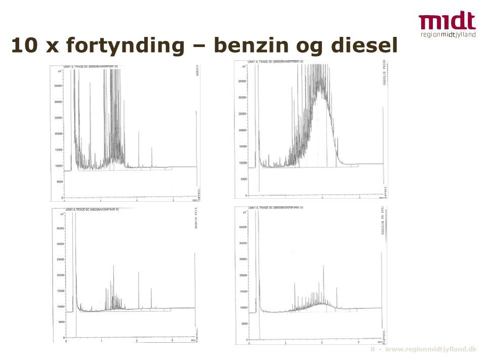 8 ▪ www.regionmidtjylland.dk 10 x fortynding – benzin og diesel