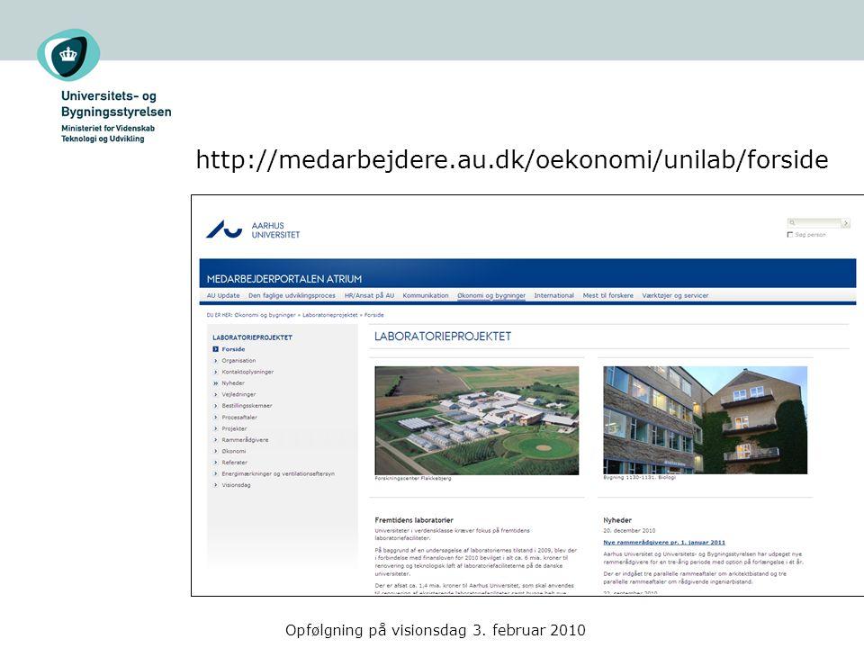 Opfølgning på visionsdag 3. februar 2010 http://medarbejdere.au.dk/oekonomi/unilab/forside