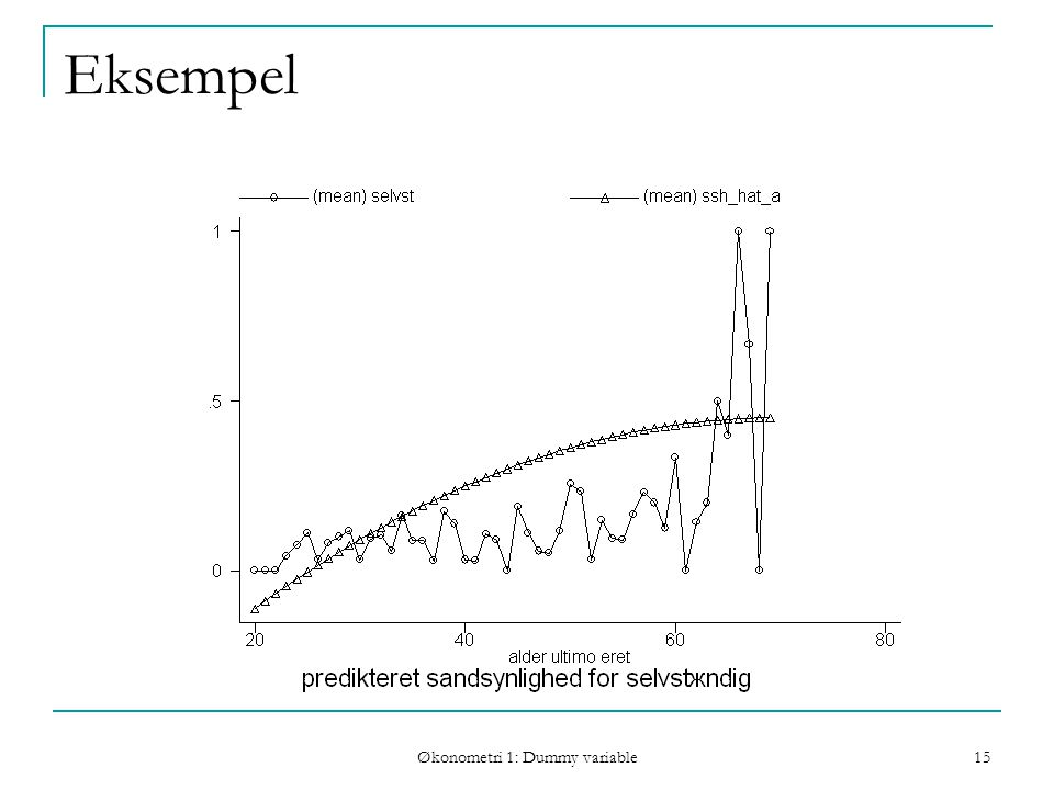 Økonometri 1: Dummy variable 15 Eksempel