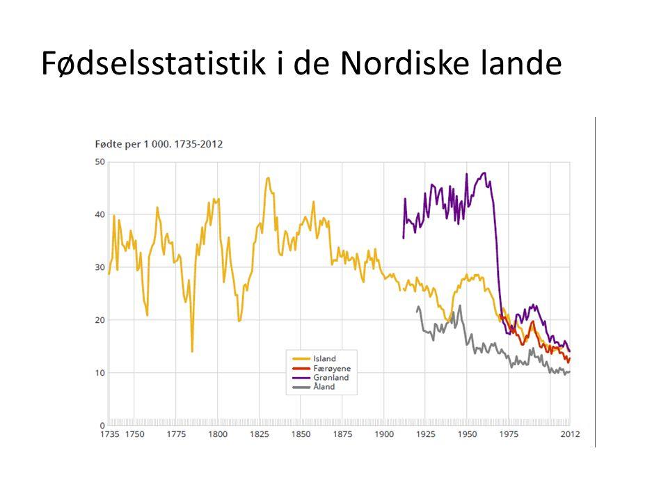 Fødselsstatistik i de Nordiske lande