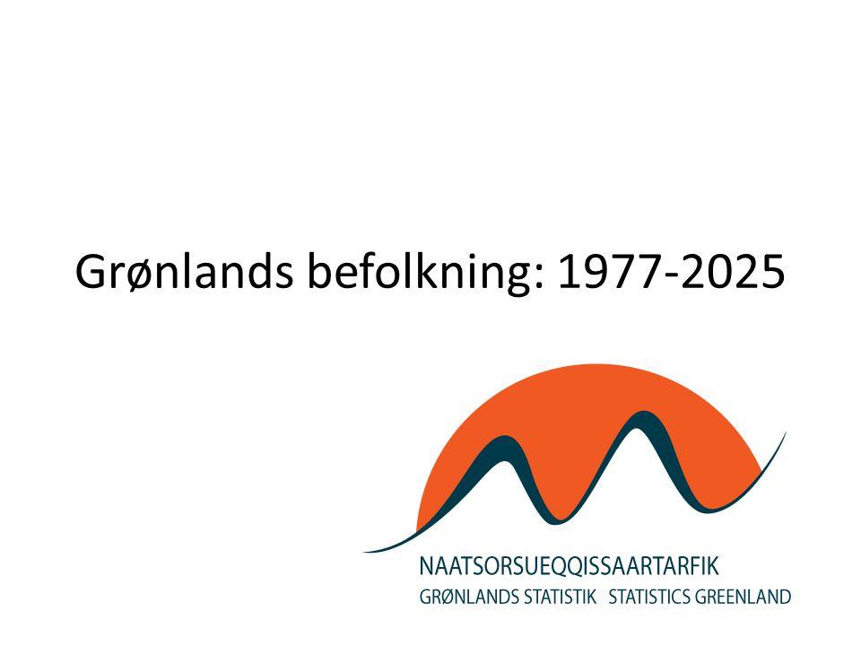 Grønlands befolkning: 1977-2025