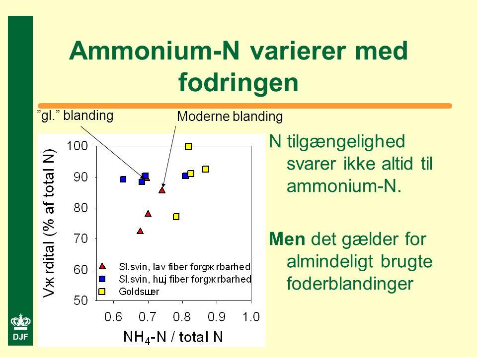 DJF Ammonium-N varierer med fodringen N tilgængelighed svarer ikke altid til ammonium-N.