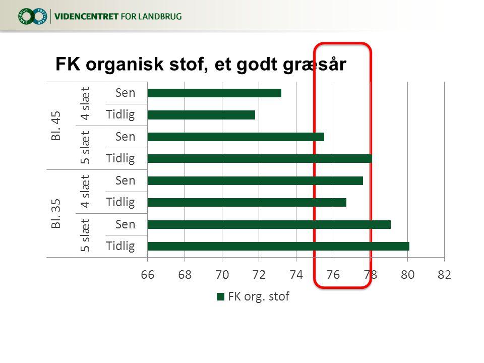 FK organisk stof, et godt græsår