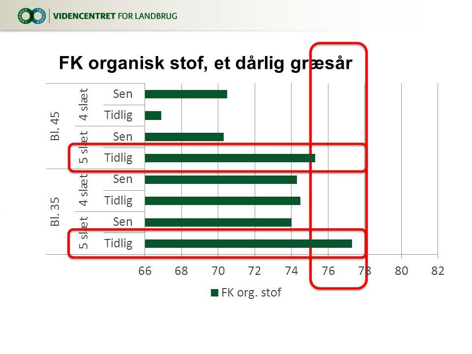FK organisk stof, et dårlig græsår