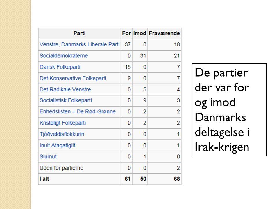 De partier der var for og imod Danmarks deltagelse i Irak-krigen