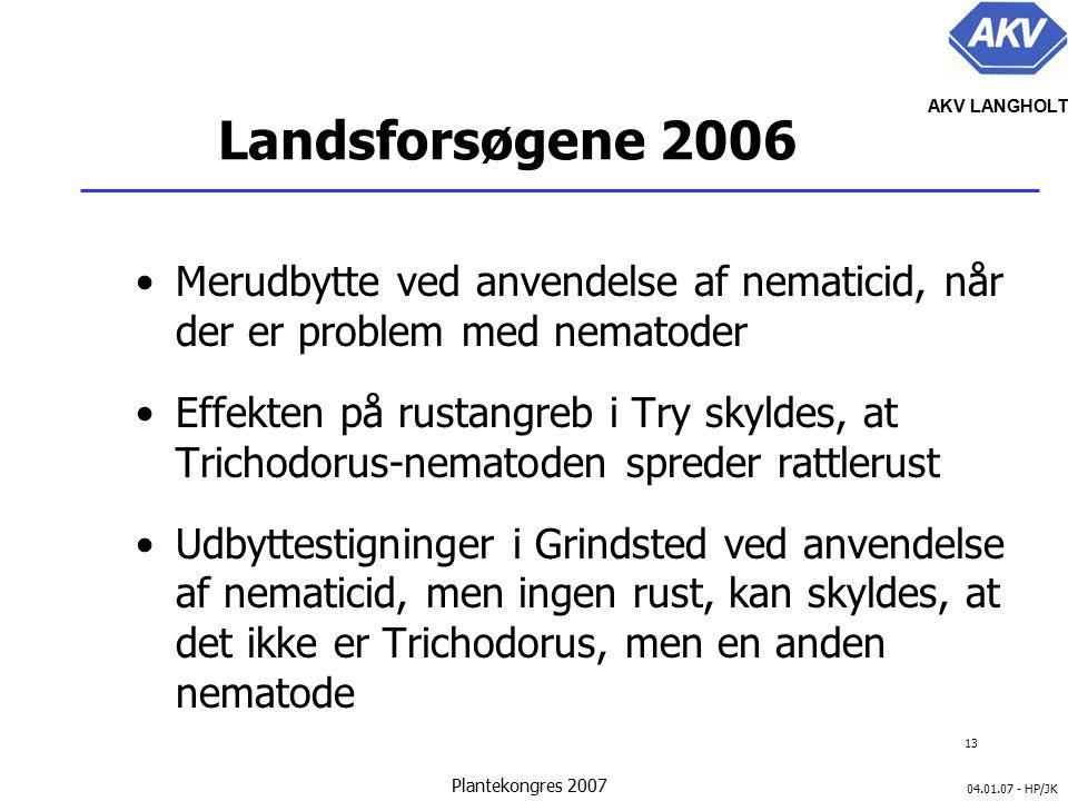 13 04.01.07 - HP/JK AKV LANGHOLT Plantekongres 2007 Landsforsøgene 2006 Merudbytte ved anvendelse af nematicid, når der er problem med nematoder Effekten på rustangreb i Try skyldes, at Trichodorus-nematoden spreder rattlerust Udbyttestigninger i Grindsted ved anvendelse af nematicid, men ingen rust, kan skyldes, at det ikke er Trichodorus, men en anden nematode