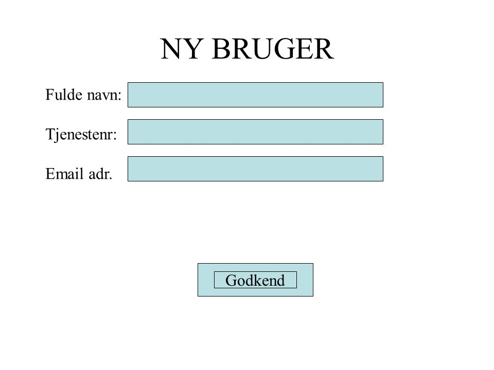 Fulde navn: Tjenestenr: Email adr. Godkend NY BRUGER