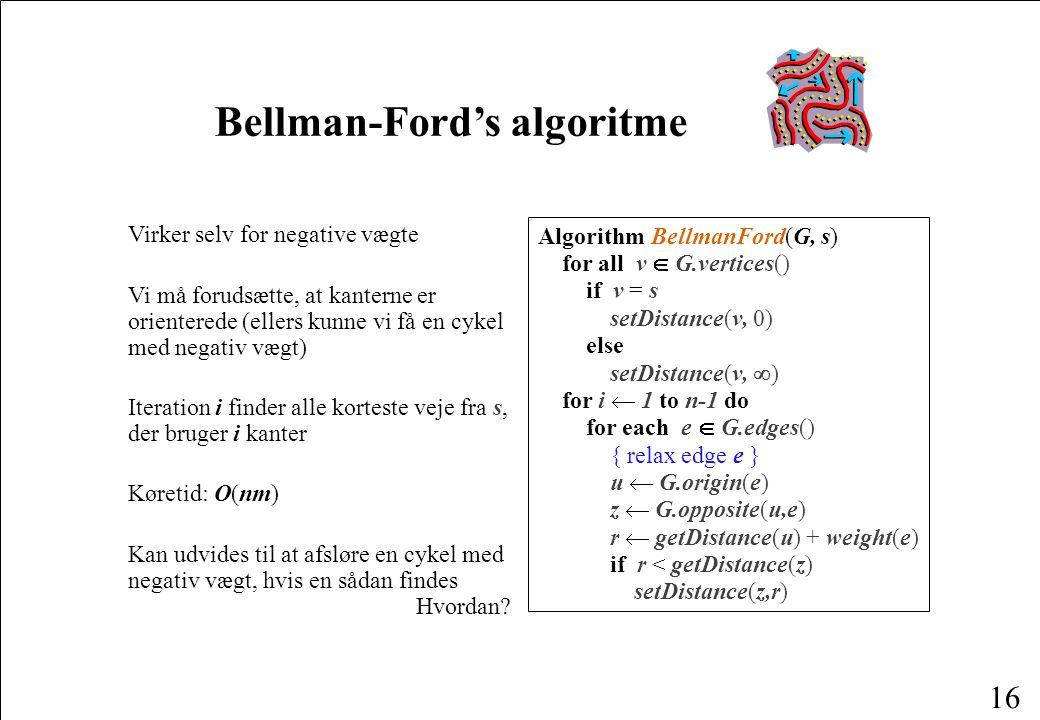 16 Bellman-Ford's algoritme Virker selv for negative vægte Vi må forudsætte, at kanterne er orienterede (ellers kunne vi få en cykel med negativ vægt) Iteration i finder alle korteste veje fra s, der bruger i kanter Køretid: O(nm) Kan udvides til at afsløre en cykel med negativ vægt, hvis en sådan findes Hvordan.