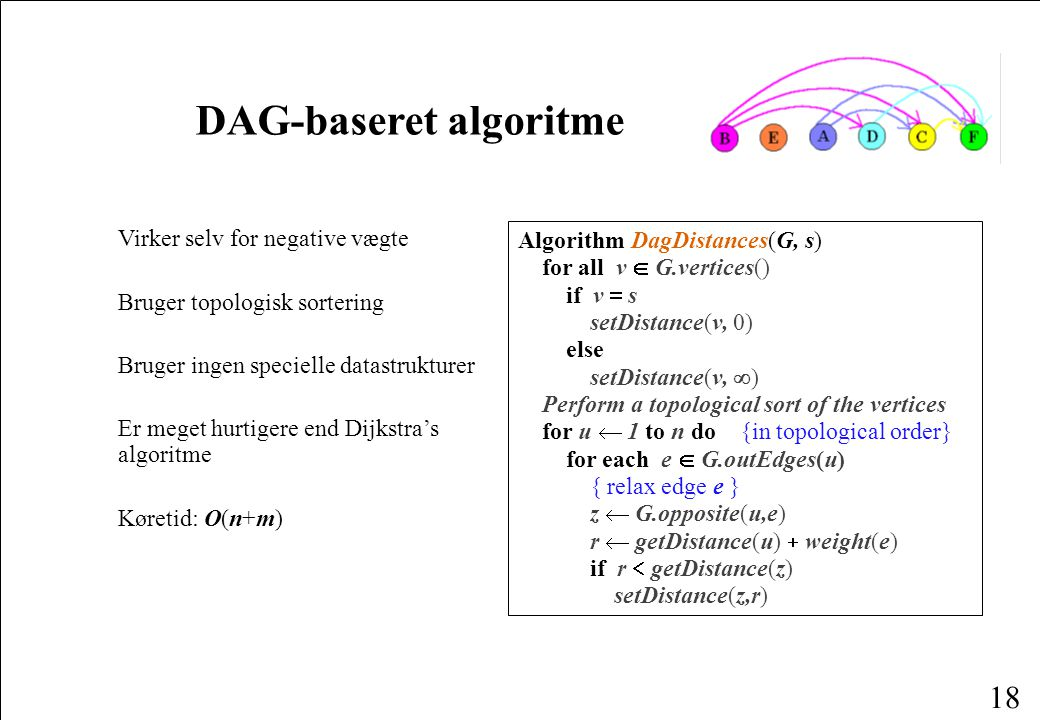 18 DAG-baseret algoritme Virker selv for negative vægte Bruger topologisk sortering Bruger ingen specielle datastrukturer Er meget hurtigere end Dijkstra's algoritme Køretid: O(n+m) Algorithm DagDistances(G, s) for all v  G.vertices() if v  s setDistance(v, 0) else setDistance(v,  ) Perform a topological sort of the vertices for u  1 to n do {in topological order} for each e  G.outEdges(u) { relax edge e } z  G.opposite(u,e) r  getDistance(u)  weight(e) if r  getDistance(z) setDistance(z,r)