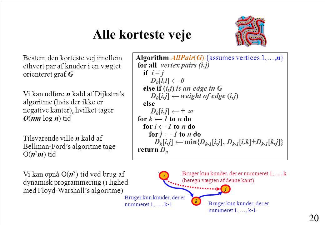 20 Alle korteste veje Bestem den korteste vej imellem ethvert par af knuder i en vægtet orienteret graf G Vi kan udføre n kald af Dijkstra's algoritme (hvis der ikke er negative kanter), hvilket tager O(nm log n) tid Tilsvarende ville n kald af Bellman-Ford's algoritme tage O(n 2 m) tid Vi kan opnå O(n 3 ) tid ved brug af dynamisk programmering (i lighed med Floyd-Warshall's algoritme) Algorithm AllPair(G) {assumes vertices 1,…,n} for all vertex pairs (i,j) if i = j D 0 [i,i]  0 else if (i,j) is an edge in G D 0 [i,j]  weight of edge (i,j) else D 0 [i,j]  +  for k  1 to n do for i  1 to n do for j  1 to n do D k [i,j]  min{D k-1 [i,j], D k-1 [i,k]+D k-1 [k,j]} return D n k j i Bruger kun knuder, der er nummeret 1, …, k-1 Bruger kun knuder, der er nummeret 1, …, k (beregn vægten af denne kant) Bruger kun knuder, der er nummeret 1, …, k-1