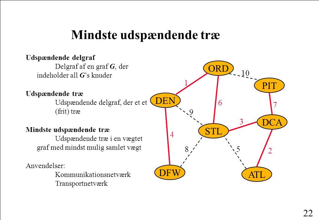 22 Mindste udspændende træ Udspændende delgraf Delgraf af en graf G, der indeholder all G's knuder Udspændende træ Udspændende delgraf, der et et (frit) træ Mindste udspændende træ Udspændende træ i en vægtet graf med mindst mulig samlet vægt Anvendelser: Kommunikationsnetværk Transportnetværk ORD PIT ATL STL DEN DFW DCA 10 1 9 8 6 3 2 5 7 4