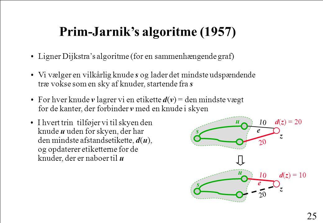 25 Prim-Jarnik's algoritme (1957) Ligner Dijkstra's algoritme (for en sammenhængende graf) Vi vælger en vilkårlig knude s og lader det mindste udspændende træ vokse som en sky af knuder, startende fra s For hver knude v lagrer vi en etikette d(v) = den mindste vægt for de kanter, der forbinder v med en knude i skyen I hvert trin tilføjer vi til skyen den knude u uden for skyen, der har den mindste afstandsetikette, d(u), og opdaterer etiketterne for de knuder, der er naboer til u d(z) = 20 z s u e d(z) = 10 10 z s u e 20 10 20