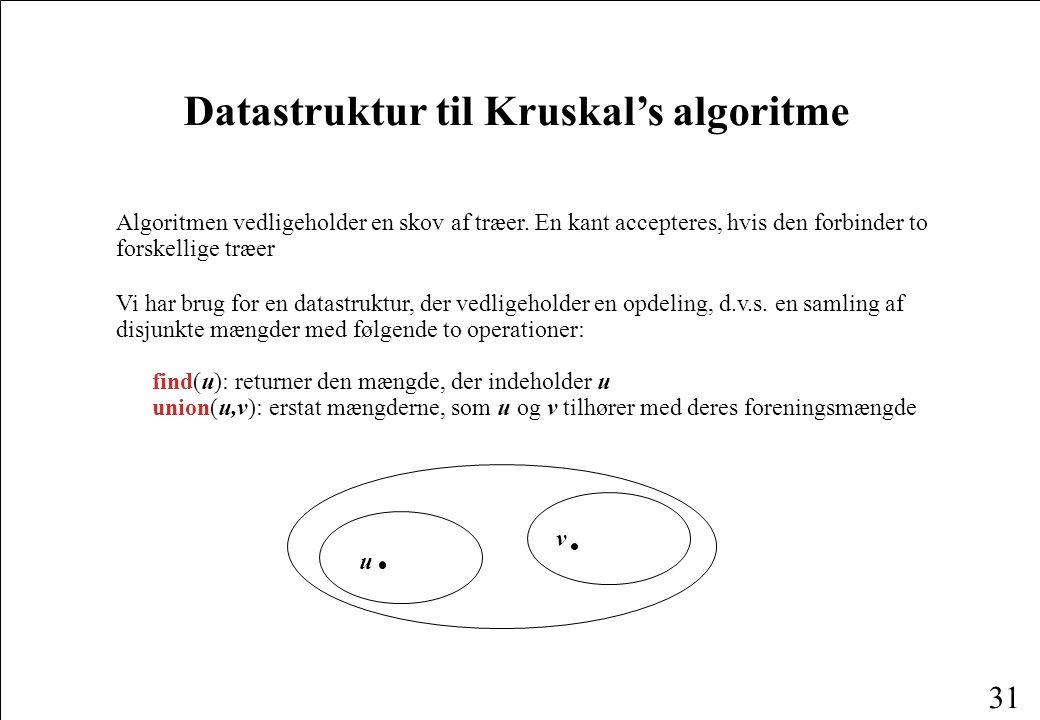 31 Datastruktur til Kruskal's algoritme Algoritmen vedligeholder en skov af træer.