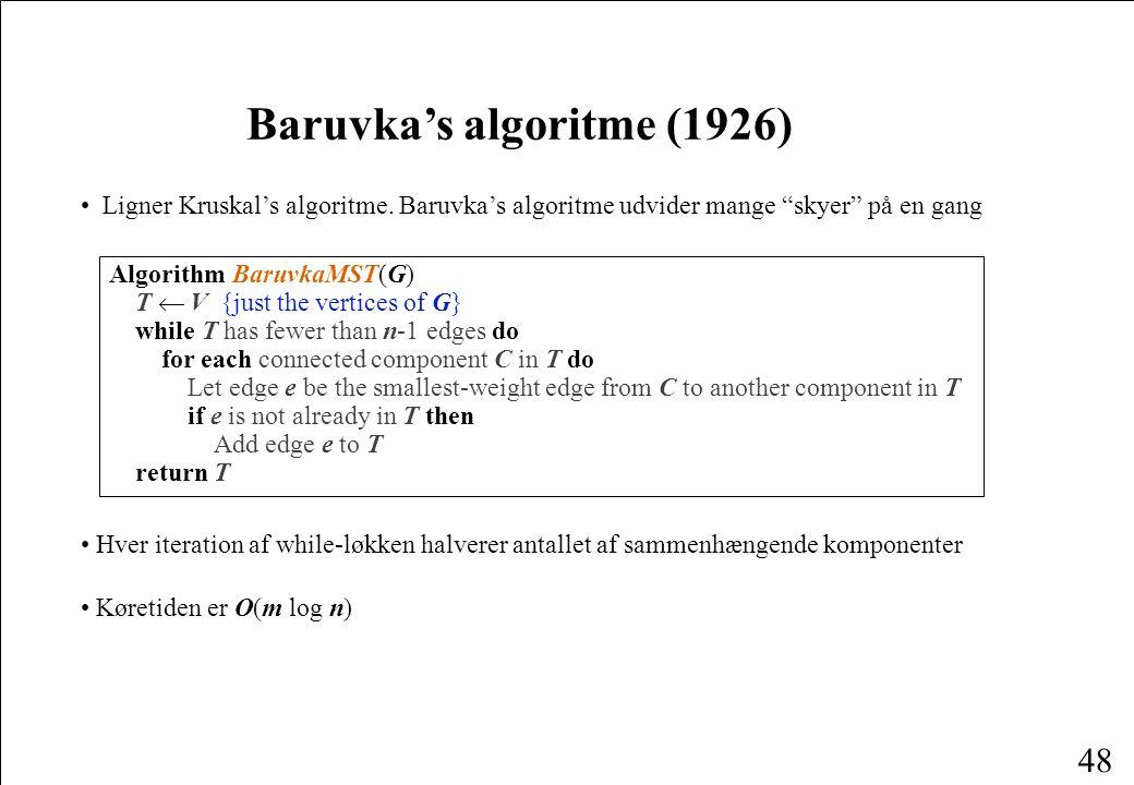 48 Baruvka's algoritme (1926) Ligner Kruskal's algoritme.