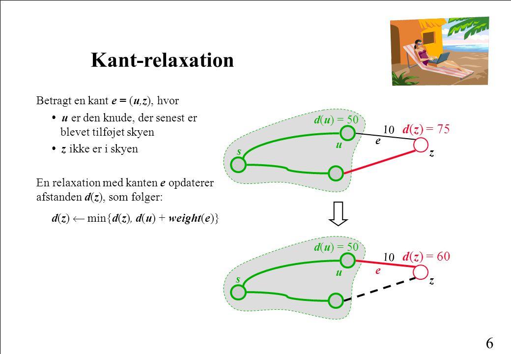 6 Kant-relaxation Betragt en kant e = (u,z), hvor u er den knude, der senest er blevet tilføjet skyen z ikke er i skyen En relaxation med kanten e opdaterer afstanden d(z), som følger: d(z)  min{d(z), d(u) + weight(e)} d(z) = 75 d(u) = 50 10 z s u e d(z) = 60 d(u) = 50 10 z s u e