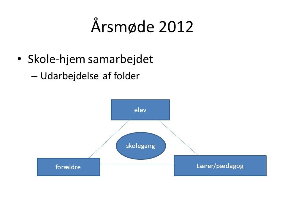 Lærer/pædagog forældre elev Årsmøde 2012 Skole-hjem samarbejdet – Udarbejdelse af folder skolegang