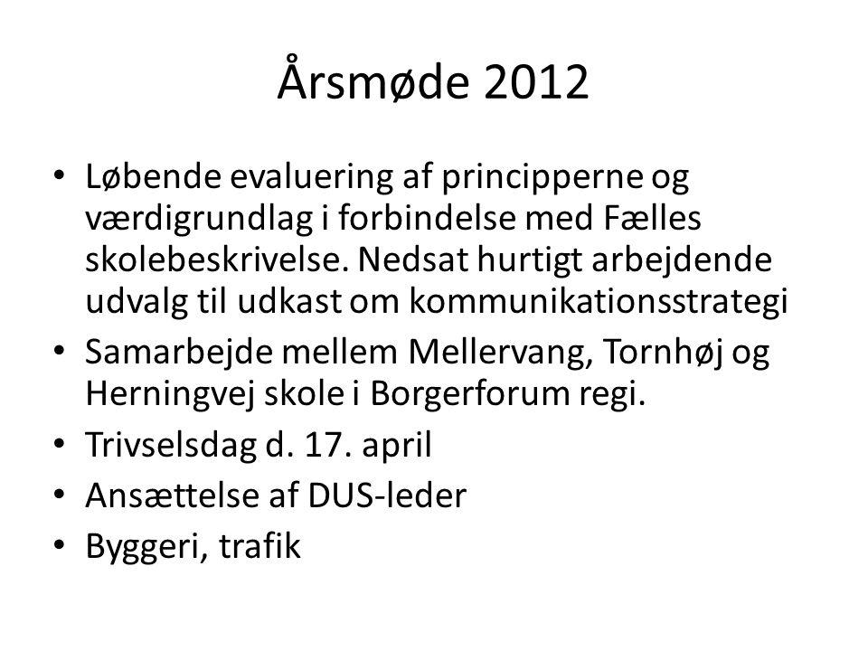 Årsmøde 2012 Løbende evaluering af principperne og værdigrundlag i forbindelse med Fælles skolebeskrivelse.