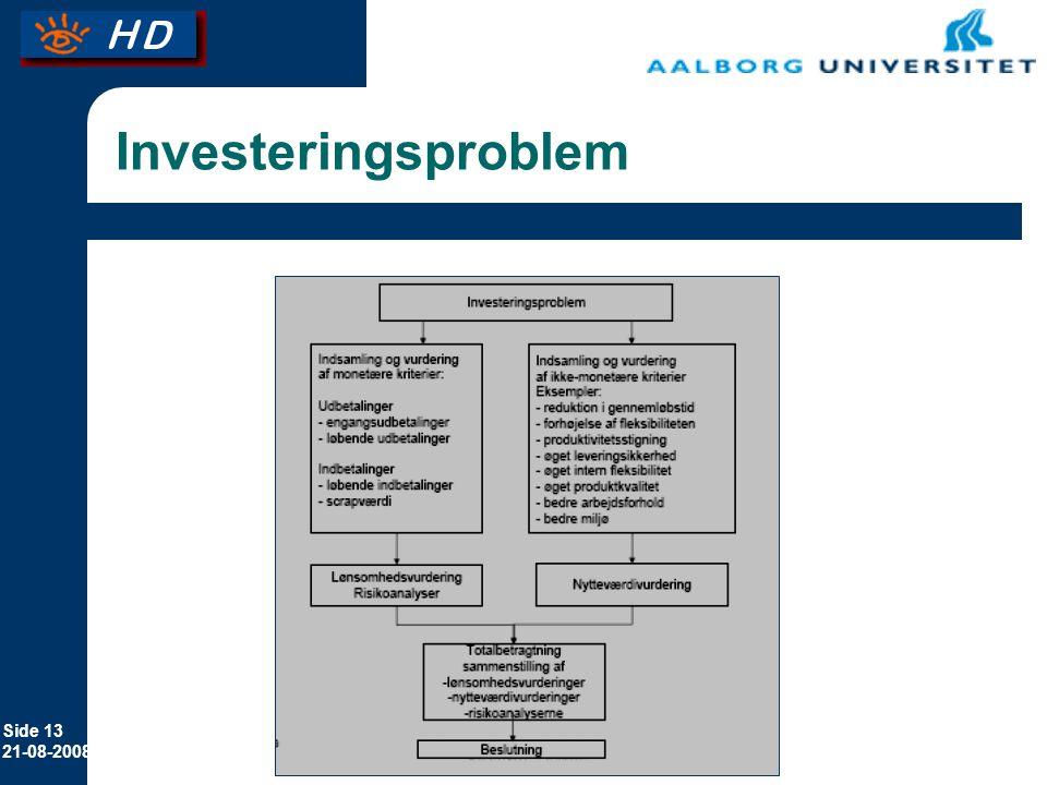Side 13 21-08-2008 Investeringsproblem