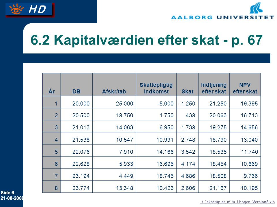 Side 6 21-08-2008 6.2 Kapitalværdien efter skat - p.
