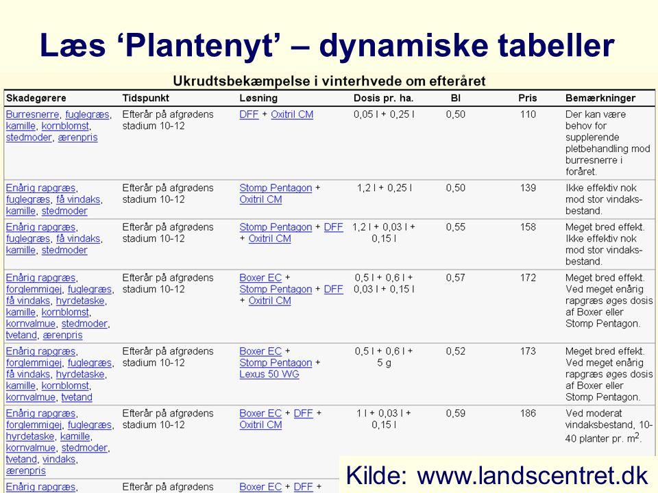 Læs 'Plantenyt' – dynamiske tabeller Kilde: www.landscentret.dk