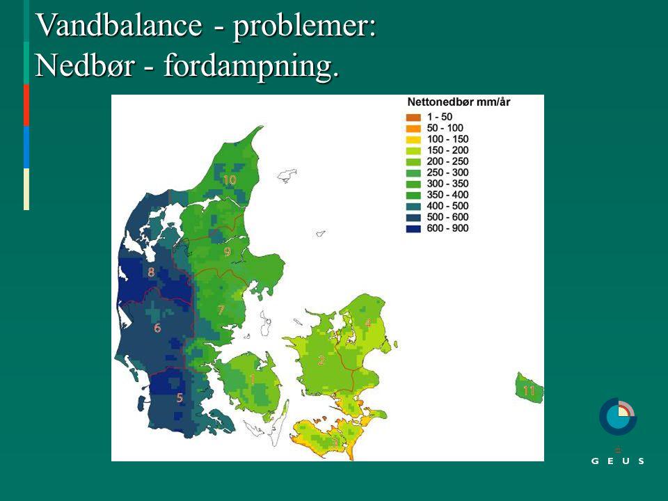 Påvirkning af vandløb (vandføring)