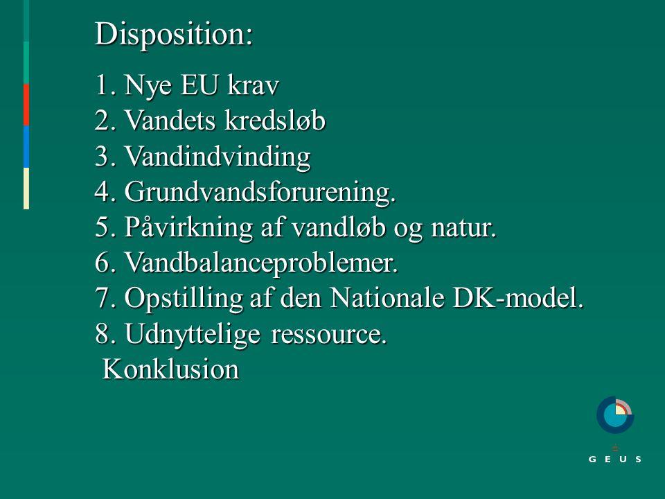 Kampen om grundvandsressourcen. Planteproduktion 2004.