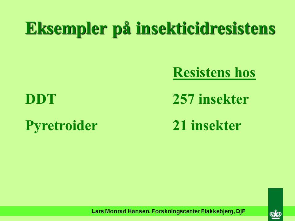 Lars Monrad Hansen, Forskningscenter Flakkebjerg, DjF Eksempler på insekticidresistens Resistent over for Ferskenbladlus68 insekticider Havrebladlus1 insekticid Kornbladlus0 insekticider