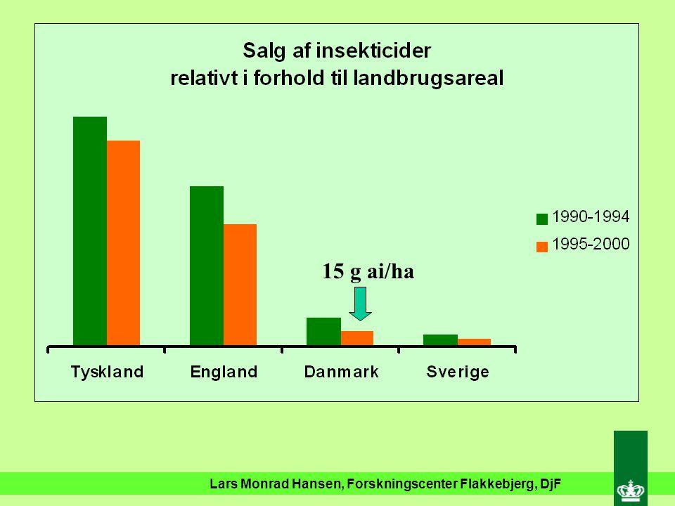 Lars Monrad Hansen, Forskningscenter Flakkebjerg, DjF Eksempler på insekticidresistens Resistens hos DDT257 insekter Pyretroider21 insekter