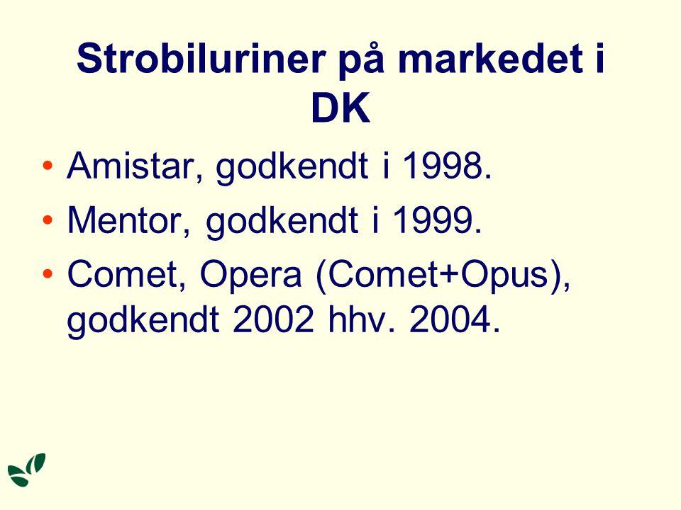 Strobiluriner på markedet i DK Amistar, godkendt i 1998.