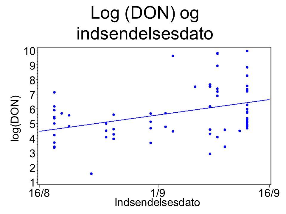 Log (DON) og indsendelsesdato Indsendelsesdato 16/81/916/9 log(DON) 1 2 3 4 5 6 7 8 9 10