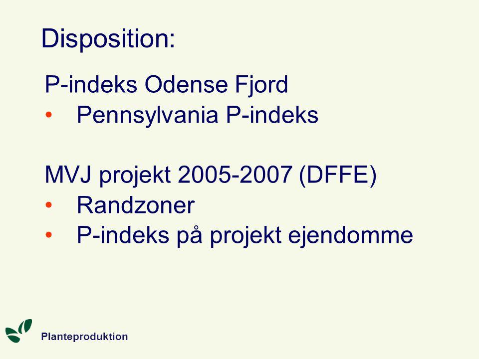 P-indeks Odense Fjord Pennsylvania P-indeks MVJ projekt 2005-2007 (DFFE) Randzoner P-indeks på projekt ejendomme Planteproduktion Disposition: