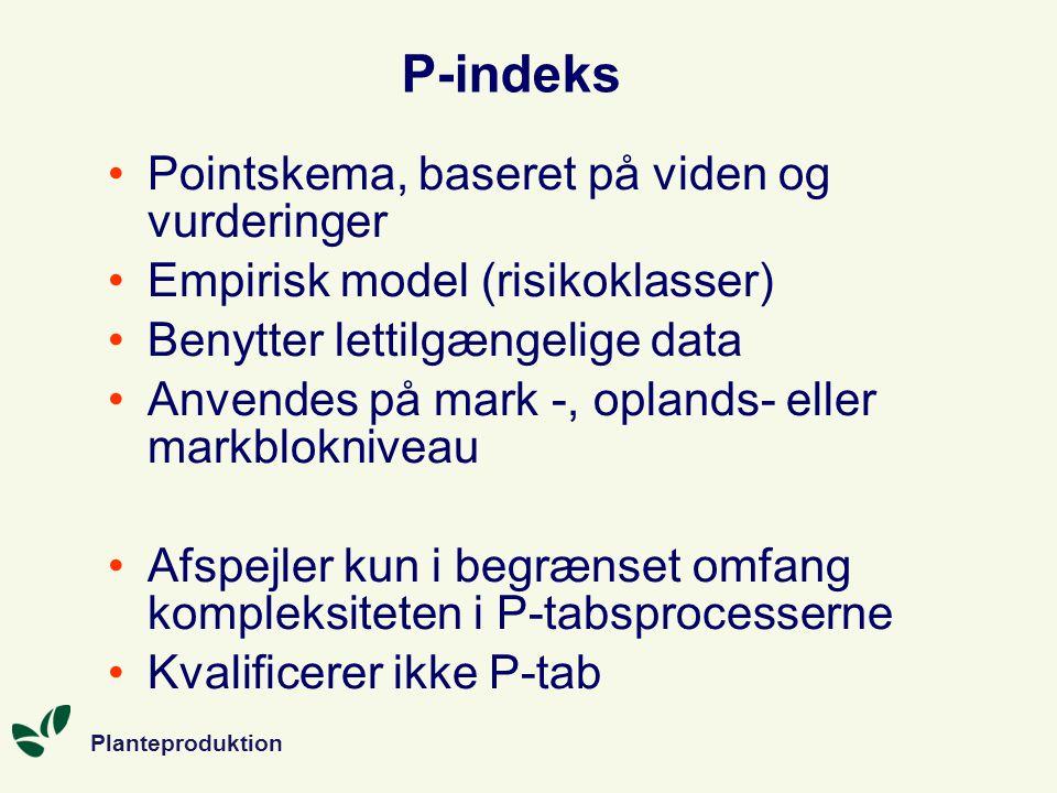 P-indeks Pointskema, baseret på viden og vurderinger Empirisk model (risikoklasser) Benytter lettilgængelige data Anvendes på mark -, oplands- eller markblokniveau Afspejler kun i begrænset omfang kompleksiteten i P-tabsprocesserne Kvalificerer ikke P-tab Planteproduktion