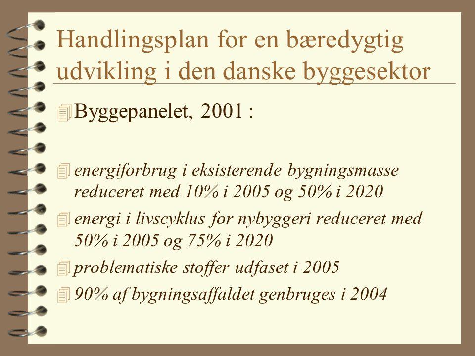 Handlingsplan for en bæredygtig udvikling i den danske byggesektor 4 Byggepanelet, 2001 : 4 energiforbrug i eksisterende bygningsmasse reduceret med 10% i 2005 og 50% i 2020 4 energi i livscyklus for nybyggeri reduceret med 50% i 2005 og 75% i 2020 4 problematiske stoffer udfaset i 2005 4 90% af bygningsaffaldet genbruges i 2004