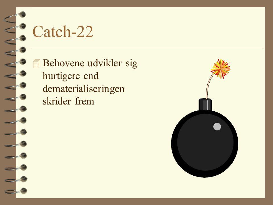 Catch-22 4 Behovene udvikler sig hurtigere end dematerialiseringen skrider frem