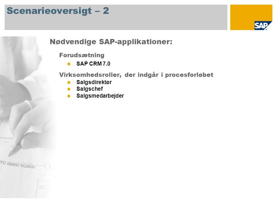 Scenarieoversigt – 2 Forudsætning SAP CRM 7.0 Virksomhedsroller, der indgår i procesforløbet Salgsdirektør Salgschef Salgsmedarbejder Nødvendige SAP-applikationer: