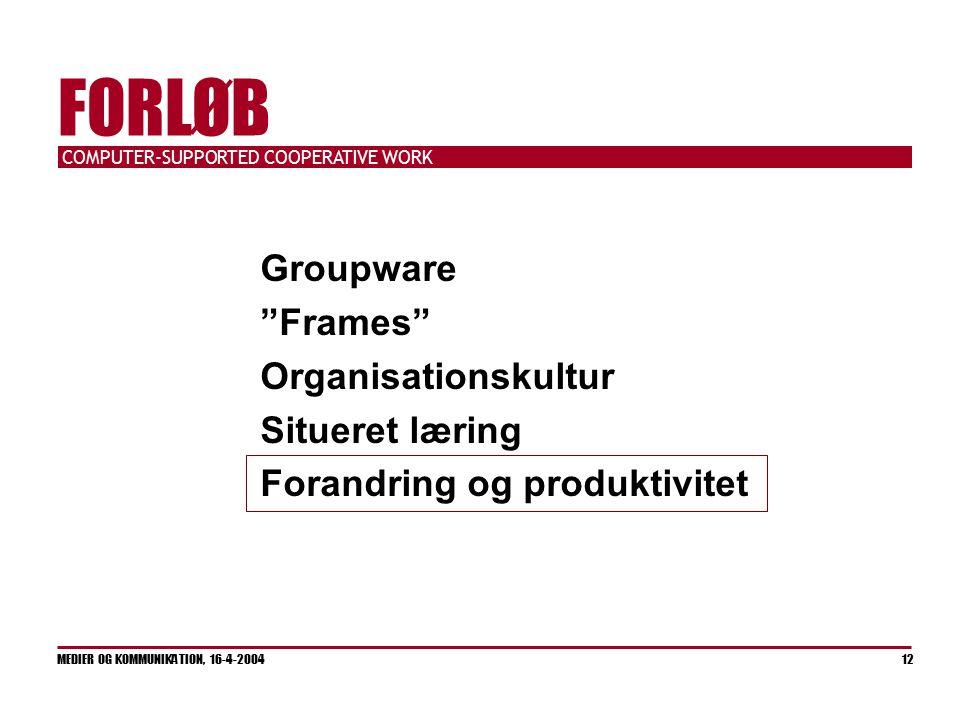 COMPUTER-SUPPORTED COOPERATIVE WORK MEDIER OG KOMMUNIKATION, 16-4-2004 12 FORLØB Groupware Frames Organisationskultur Situeret læring Forandring og produktivitet