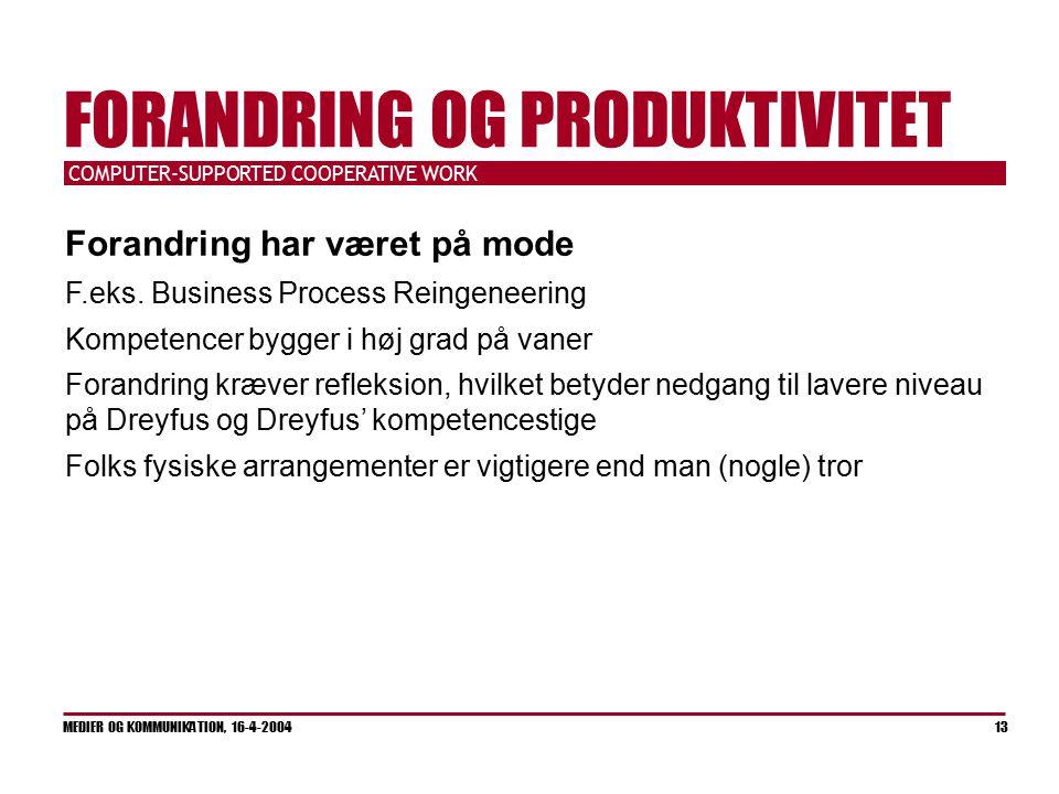 COMPUTER-SUPPORTED COOPERATIVE WORK MEDIER OG KOMMUNIKATION, 16-4-2004 13 FORANDRING OG PRODUKTIVITET Forandring har været på mode F.eks.