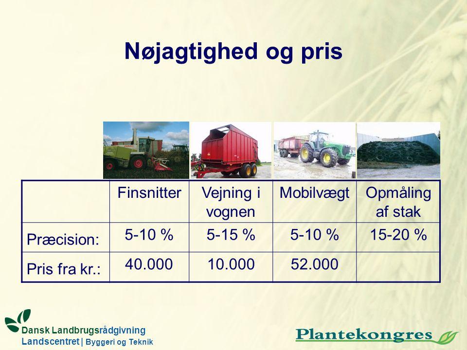 Dansk Landbrugsrådgivning Landscentret | Byggeri og Teknik Nøjagtighed og pris FinsnitterVejning i vognen MobilvægtOpmåling af stak Præcision: 5-10 %5-15 %5-10 %15-20 % Pris fra kr.: 40.00010.00052.000
