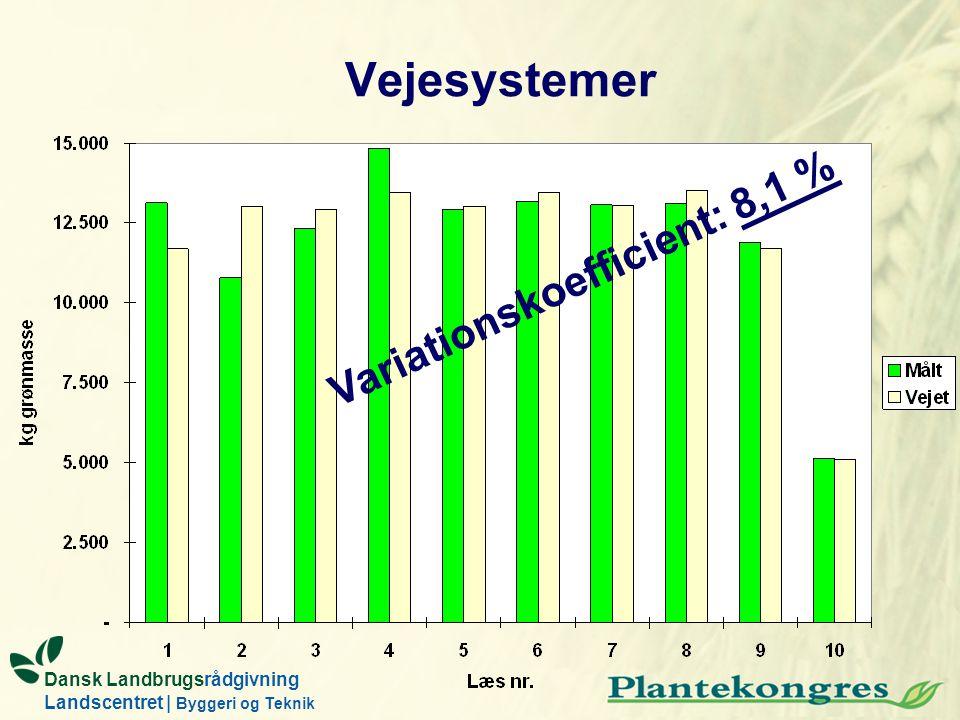 Dansk Landbrugsrådgivning Landscentret | Byggeri og Teknik Vejesystemer Variationskoefficient: 8,1 %