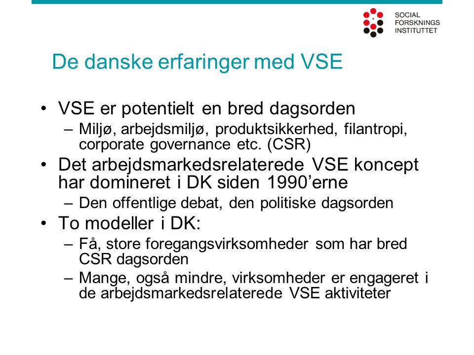 De danske erfaringer med VSE VSE er potentielt en bred dagsorden –Miljø, arbejdsmiljø, produktsikkerhed, filantropi, corporate governance etc.