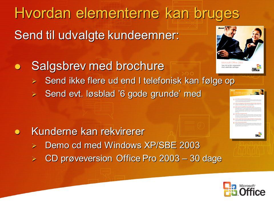 Hvordan elementerne kan bruges Send til udvalgte kundeemner: Salgsbrev med brochure Salgsbrev med brochure  Send ikke flere ud end I telefonisk kan følge op  Send evt.