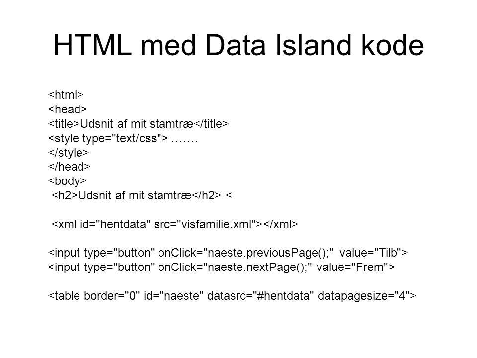 HTML med Data Island kode Udsnit af mit stamtræ ……. Udsnit af mit stamtræ <
