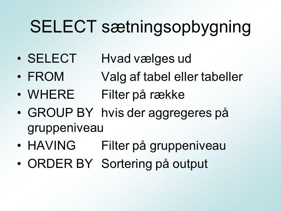 SELECT sætningsopbygning SELECT Hvad vælges ud FROMValg af tabel eller tabeller WHEREFilter på række GROUP BYhvis der aggregeres på gruppeniveau HAVINGFilter på gruppeniveau ORDER BYSortering på output