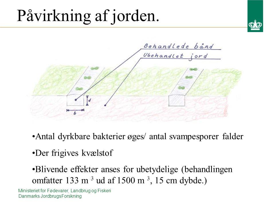 Ministeriet for Fødevarer, Landbrug og Fiskeri Danmarks JordbrugsForskning Påvirkning af jorden.