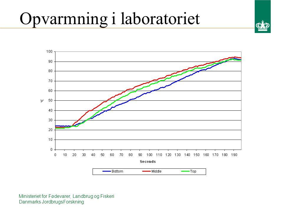 Ministeriet for Fødevarer, Landbrug og Fiskeri Danmarks JordbrugsForskning Opvarmning i laboratoriet