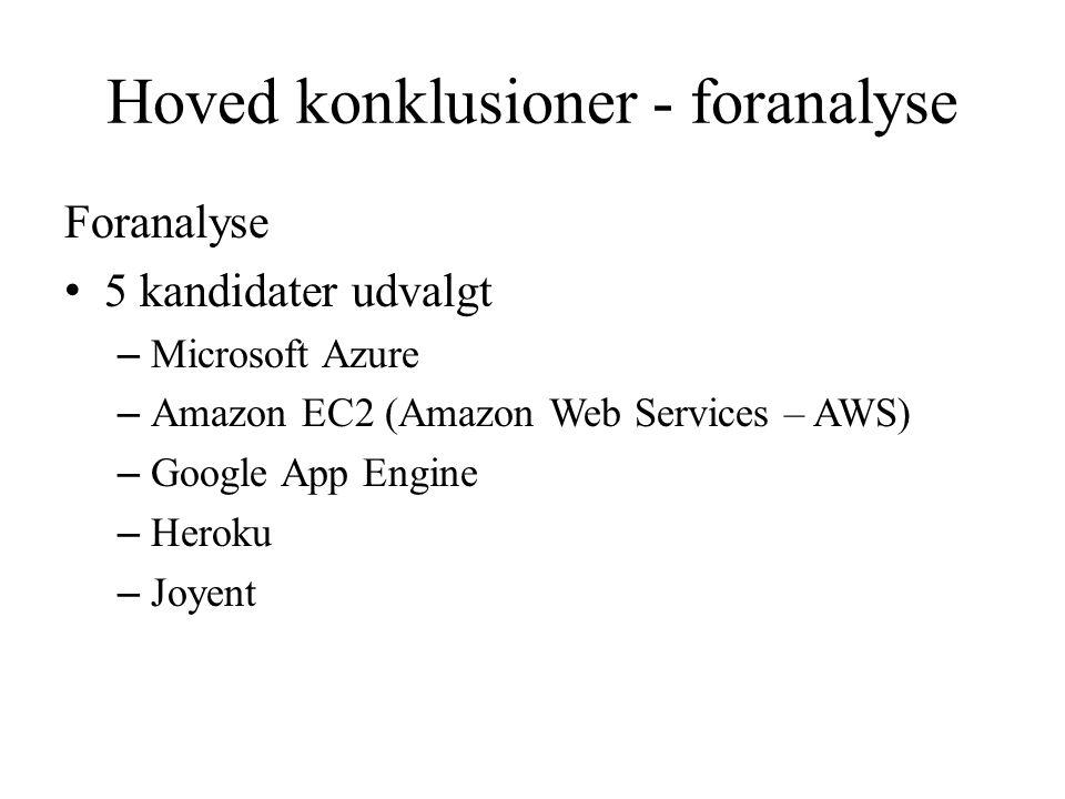 Hoved konklusioner - foranalyse Foranalyse 5 kandidater udvalgt – Microsoft Azure – Amazon EC2 (Amazon Web Services – AWS) – Google App Engine – Heroku – Joyent