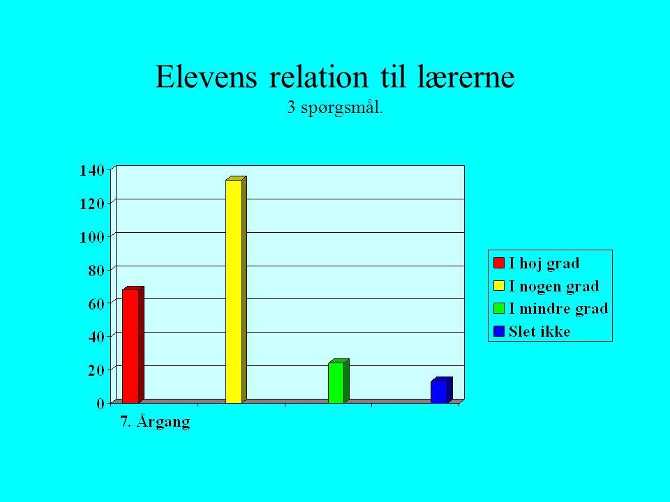 Elevens relation til lærerne 3 spørgsmål.
